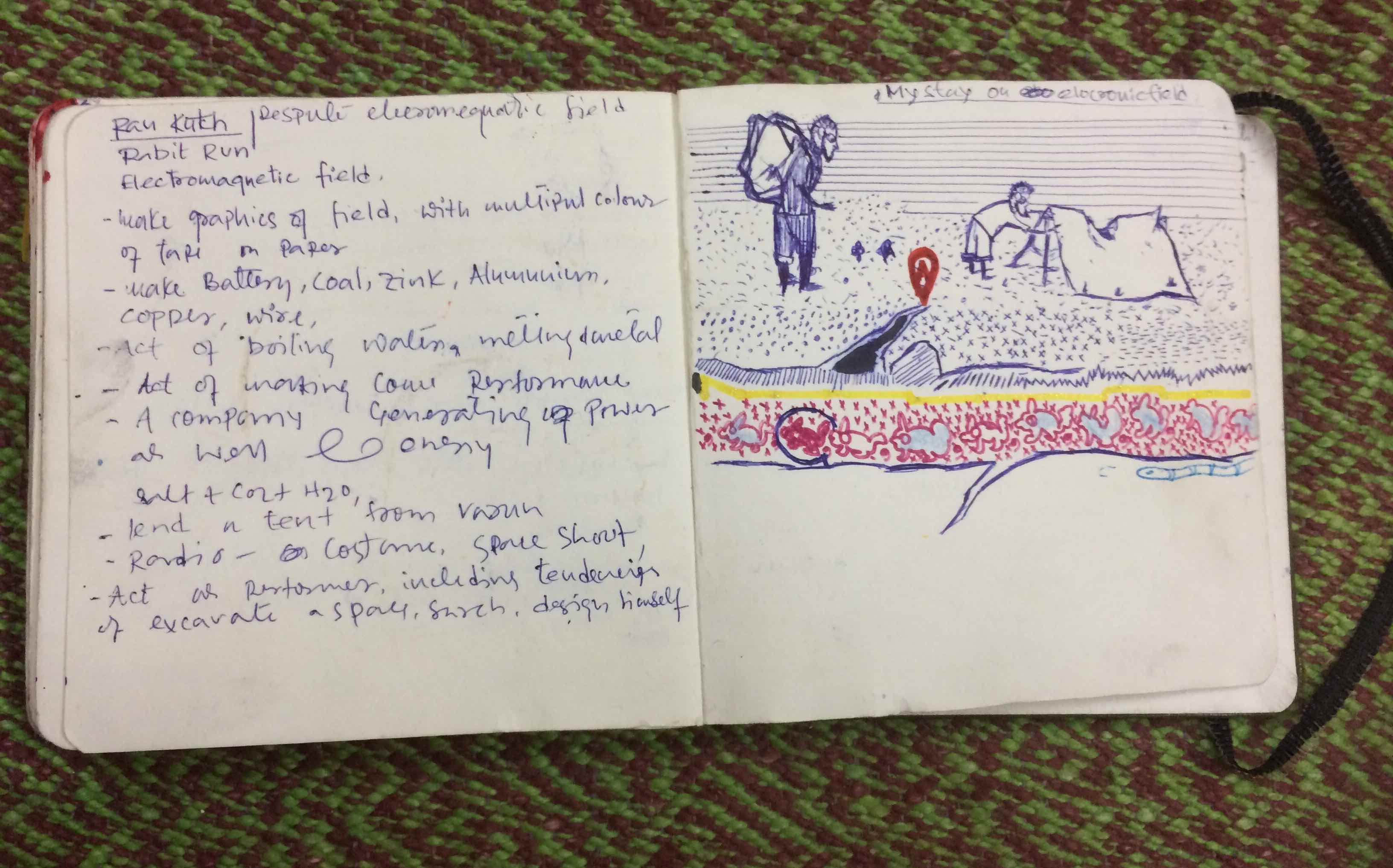 Goutam's Notebook